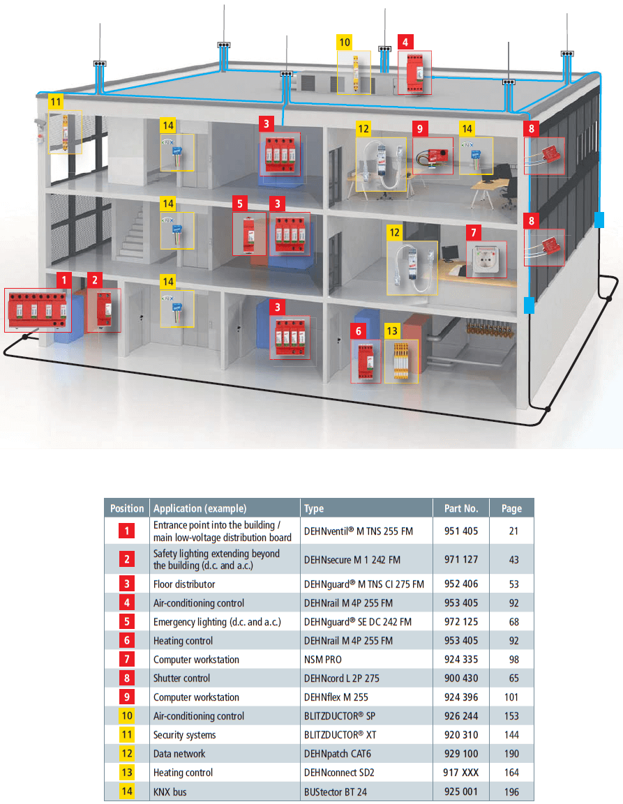 Lightning-and-surge-protection-for-Office-Building