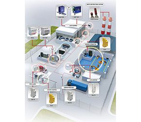 Surge protection devices for industrial application